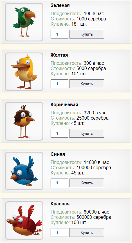 Akkaunt-Magazin-rich-birds.com-pticy